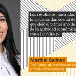 Los estragos del COVID-19 en los estados financieros del 2020 de las empresas peruanas