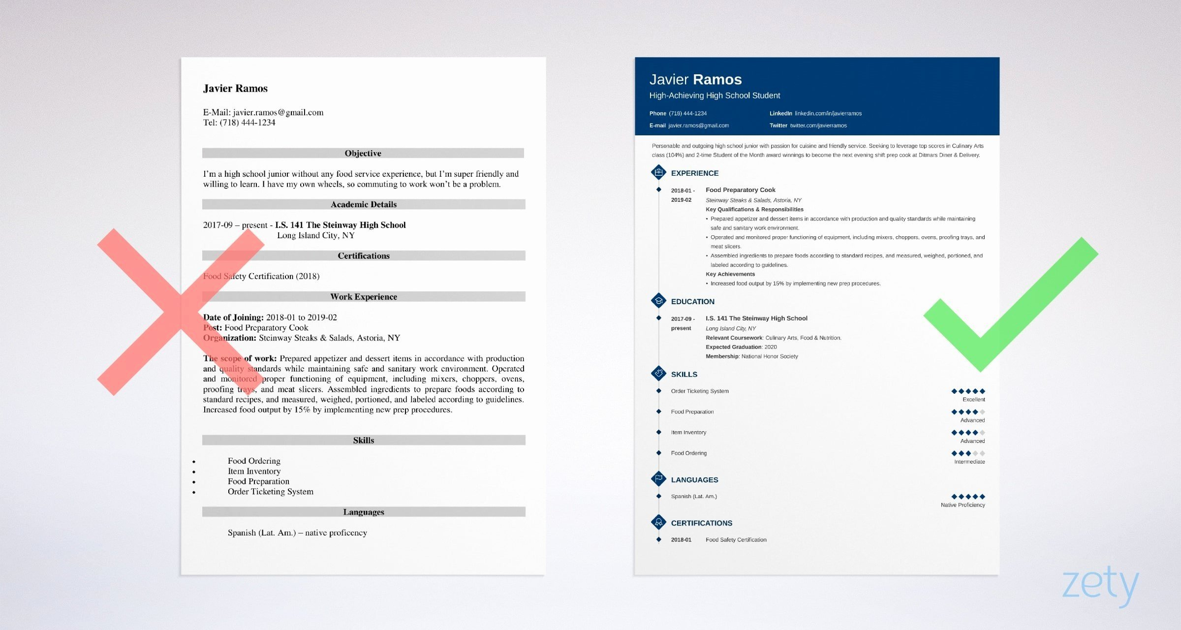 40 Resumes For High School Students