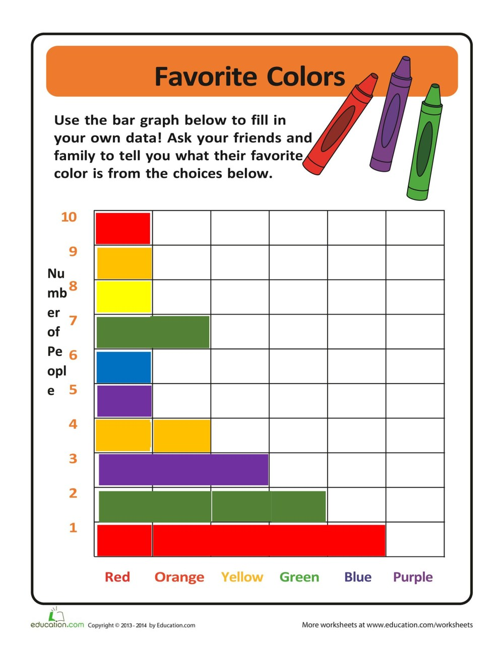 medium resolution of Bar Graph Worksheet 4th Grade   Printable Worksheets and Activities for  Teachers
