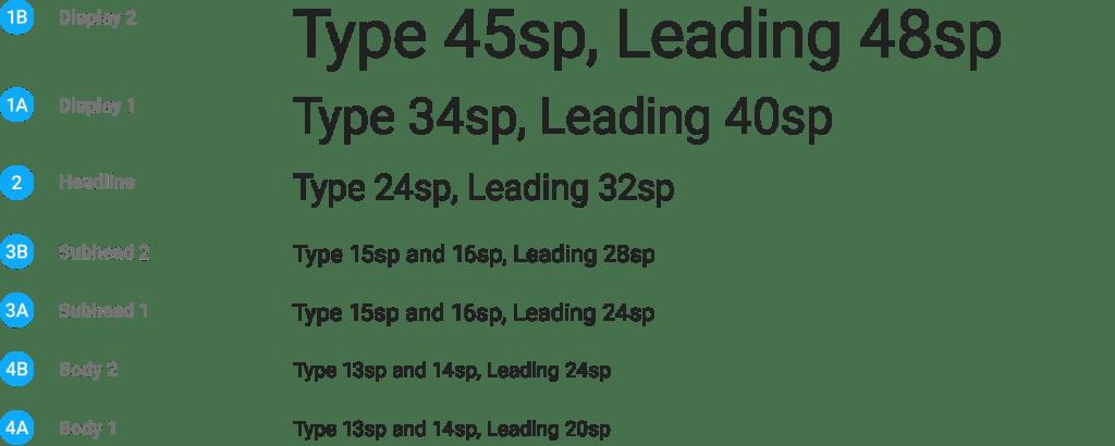 leading material design