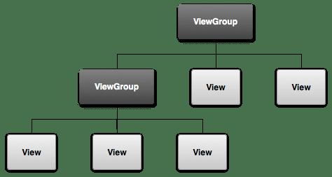 crear una interfaz de usuario android
