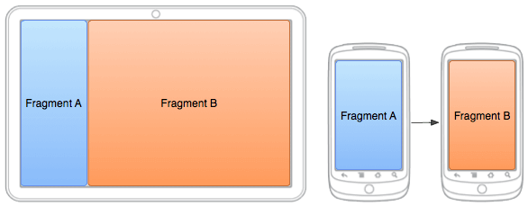 crear una interfaz de usuario flexible fragments fragmentos fragment