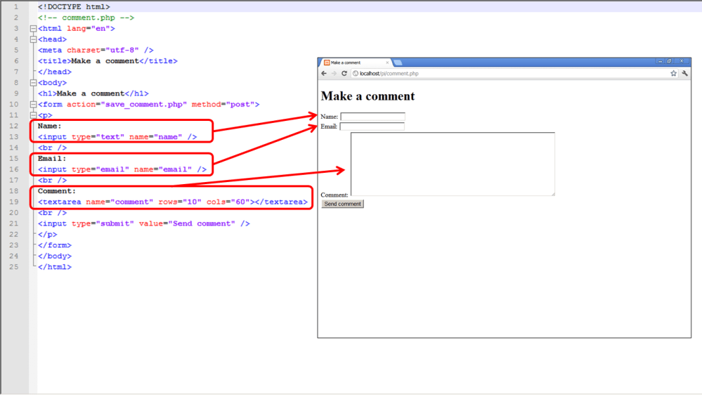 medium resolution of diagram of make a comment web form