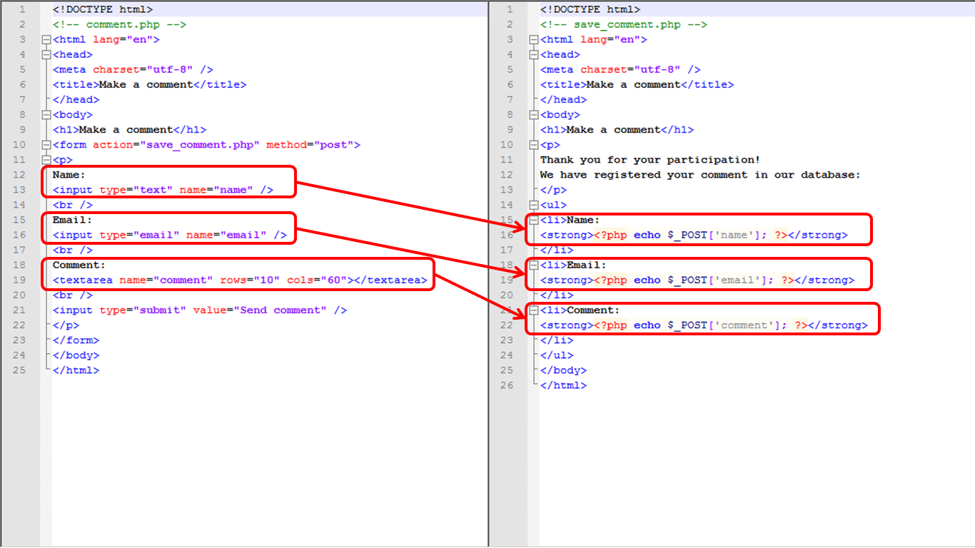 hight resolution of diagram of relation between comment php and save comment php