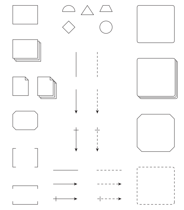 Human-Computer Interaction: 13 Visual vocabulary for