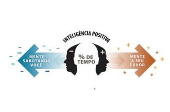 Inteligência Positiva – Quem são e como combater os 10 sabotadores da mente?