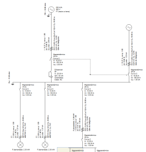 CYPELEC Core, CYPELEC NF y CYPELEC REBT. Alimentación eléctrica mediante dos generadores en paralelo