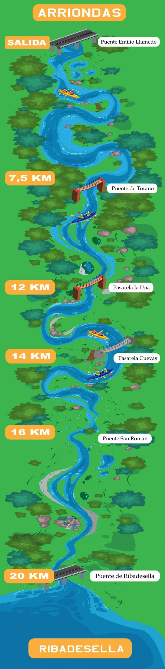 recorrido mapa descenso del sella scaled