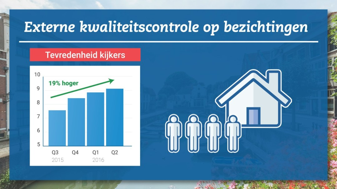 presentatie-pitch-van-herk-makelaardij-vakjury-award-vastgoed-actueel_pagina_5-medium