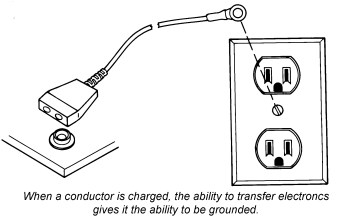 conductor vs insulator