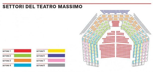 Fonte: Teatro Massimo de Palermo