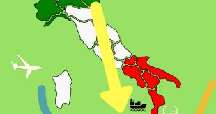como ir até a Sicília