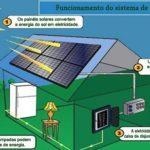 Como a energia solar fotovoltaica funciona