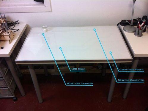 pidesk2-602x450 Raspberry Pi controla esta mesa futurista