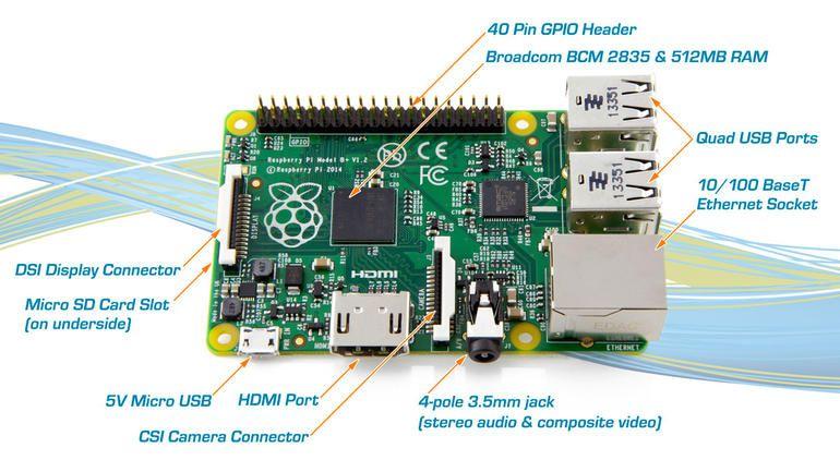 raspberrypi2 Raspberry Pi, breve guía, modelos y características