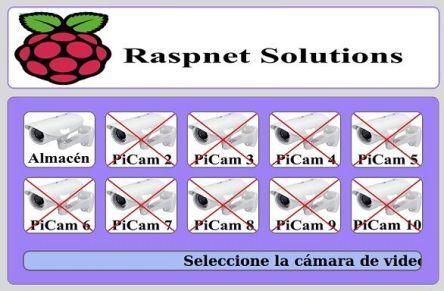 peatonent1 Un sistema de videovigilancia basado en Raspberry Pi