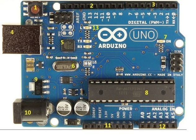 arduino-uno1-632x450 Arduino Uno, conociendo las diferentes placas