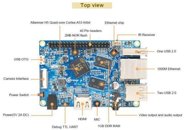 orangepipc2top-645x450 Orange Pi PC 2, la nueva versión del mini PC de 20 dólares.