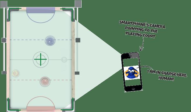 airhockey1 Juega al Air Hockey contra tu teléfono gracias a la realidad aumentada