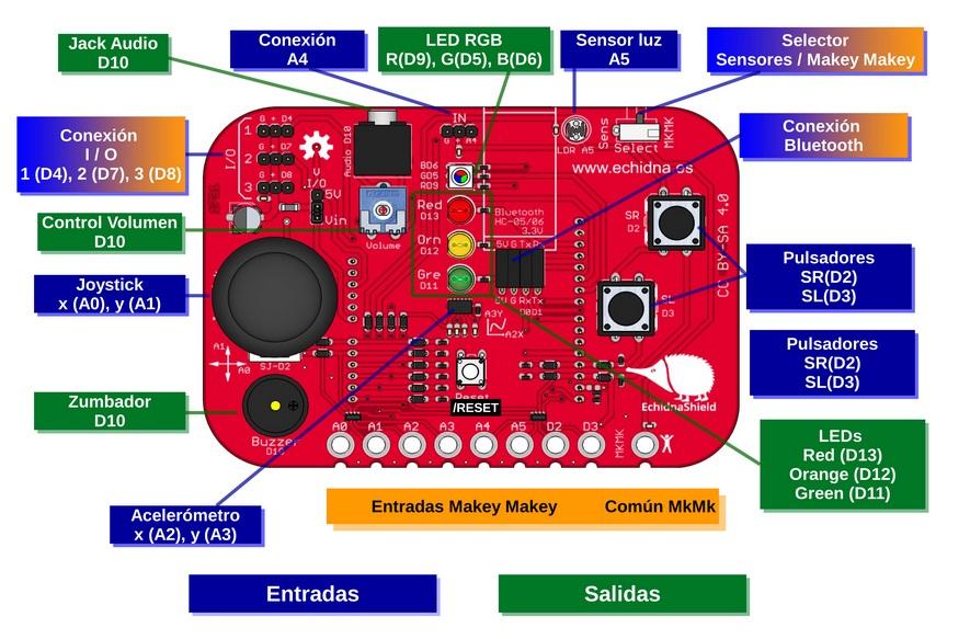 Echidna Shield sensores - Echidna Shield, una placa para enseñanza compatible con Arduino