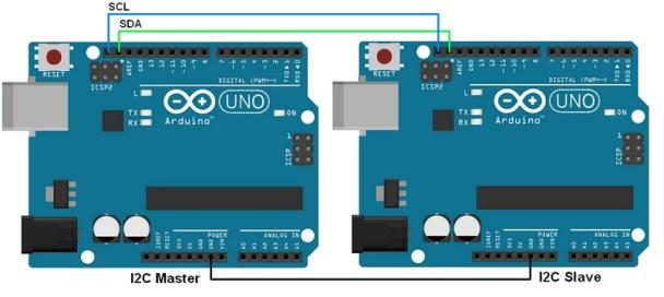 Comunicación I2C entre dos Arduino