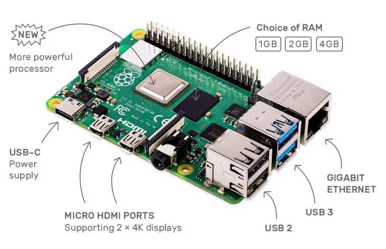 características de la nueva Raspberry Pi 4