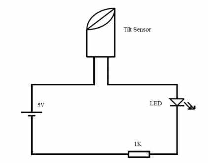 esquema uso tilt sensor con Arduino