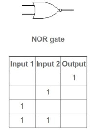 NOR puerta - Puertas Lógicas (AND, OR, XOR, NOT, NAND, NOR y XNOR)