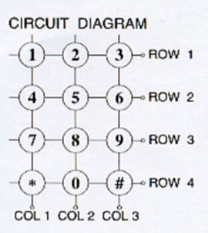esquema conexion teclado a raspberry pi - Cómo conectar un teclado numérico a tu Raspberry Pi