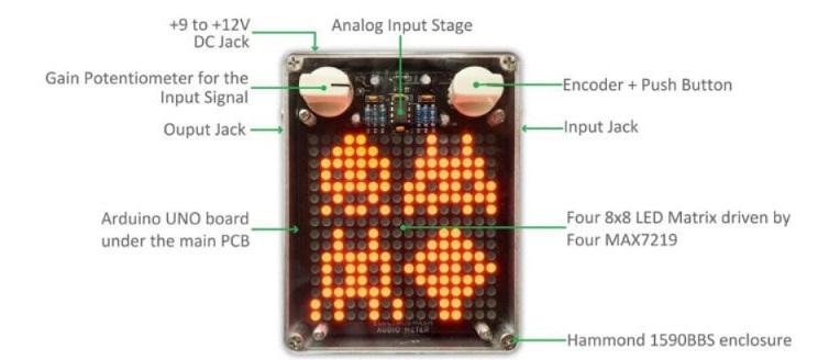 audio meter - Audio Meter, un Pedal de guitarra programable con Arduino