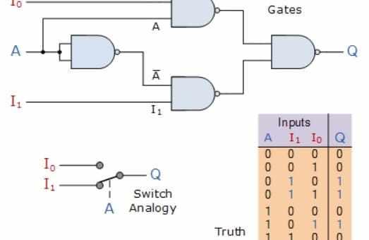Circuito multiplexor 2 a 1
