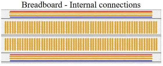 Protoboard conexiones internas - Protoboard, ¿Qué es y cómo se usa?