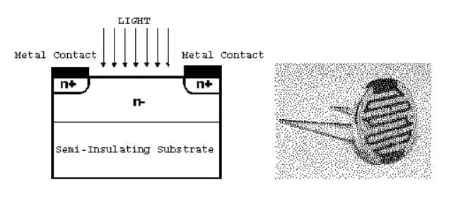 construcción de una fotocelula - LDR o Resistencia dependiente de la luz, Light Dependent Resistor