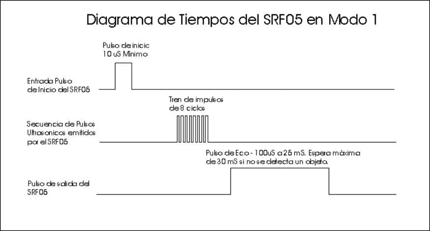 srF05 en modo 1 - Controla tu PC con el sensor ultrasónico HC-SR04 y Arduino