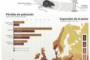 Infografía de Juan Pérez Ventura.