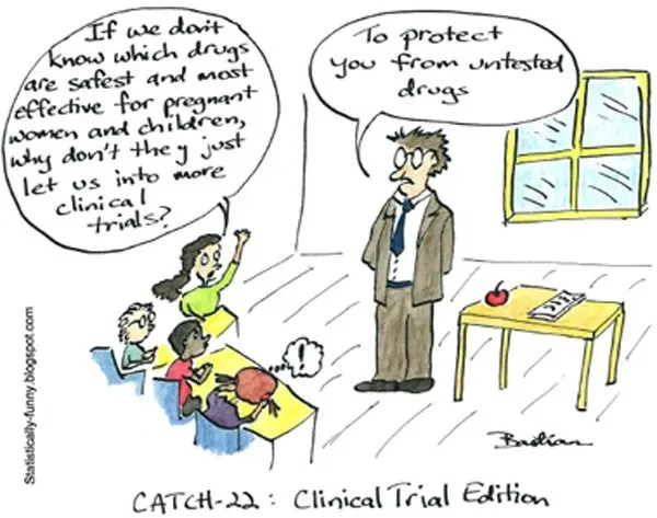 Catch-22: Clinical Trials Edition