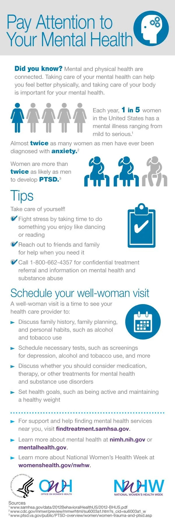 National Women's Health Week 2014 - Pay Attention to Your Mental Health infographic