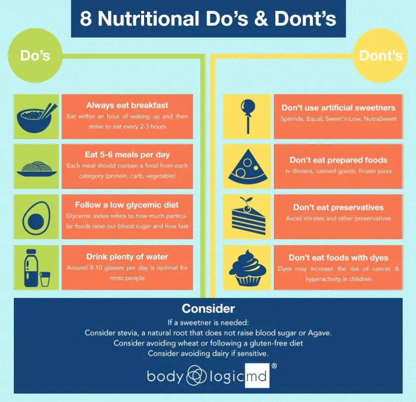 nutrition-infographic-march-2014