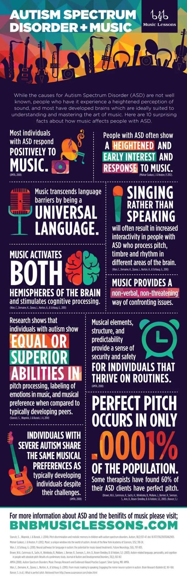 Autism-Spectrum-Disorder-and-music