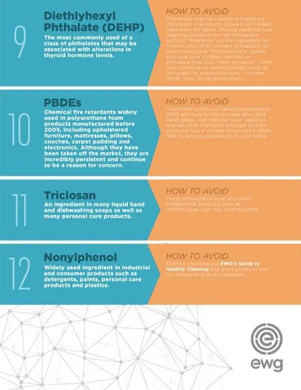EWG_DD_CancerTips-3 infographic