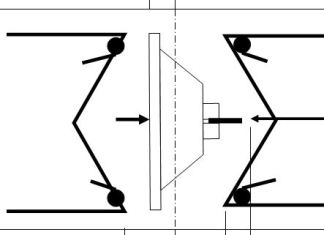ejecución de muro pantalla, Muro pantalla junta circular. Excavación, maquinaria, guías, cuchara, junta, mandíbula, procedimiento