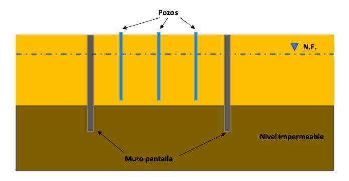 geotecnia del ATC, Villar de Cañas, almacén temporal centralizado, ATC, geotecnia, geología, yesos, sísmica, hidrogeología, expansividad