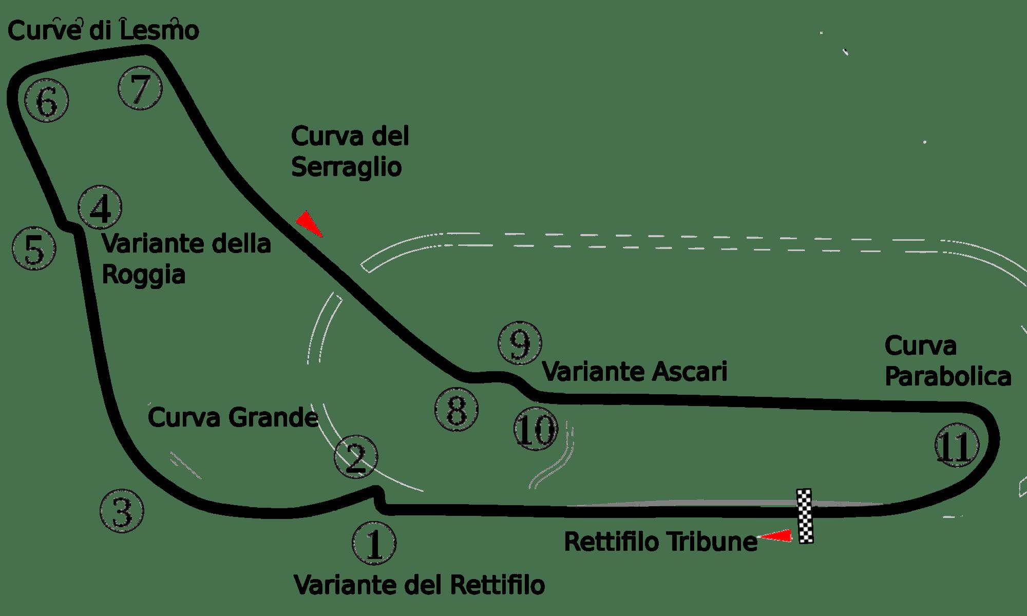 o race track