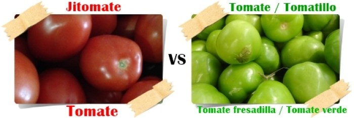 ¿Jitomate o tomate? La imagen del tomate fresadilla es de http://commons.wikimedia.org/wiki/File:Tomatillo,_miltomate,_tomate_verde,_tomate_de_fresadilla,_Physalis_ixocarpa.JPG
