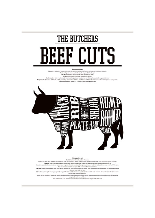 cow meat diagram mitsubishi pajero io wiring poster of beef cuts. cuts, prints for the kitchen. butcher chart print