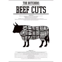 Beef Cuts Diagram Of Cow Voyager Electric Brake Controller Wiring Posters | Poster, Tavla Styckningsschema För Nöt Affisch Till Kök Kökstavlor