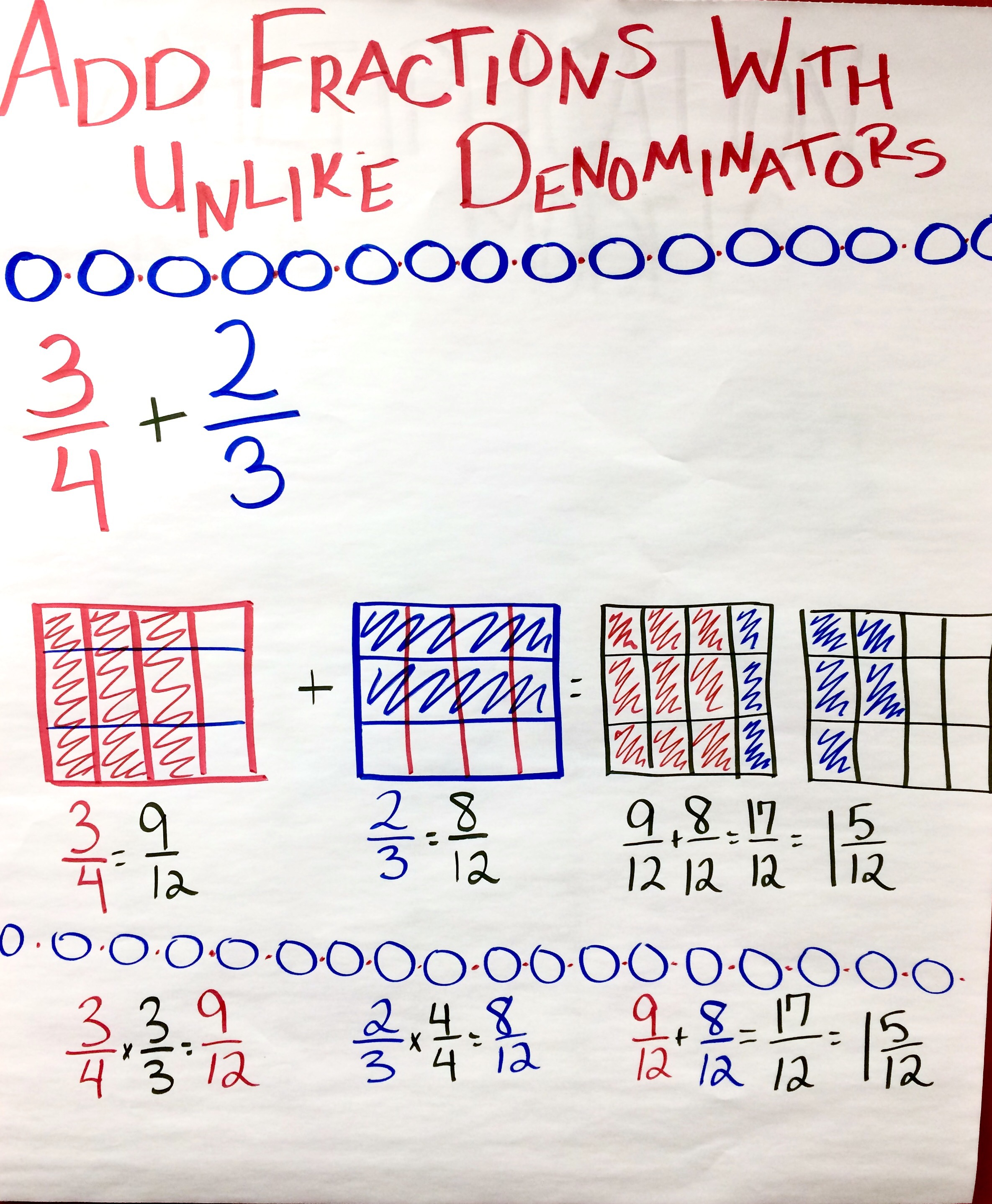 The Best Way To Teach Adding And Subtracting Fractions