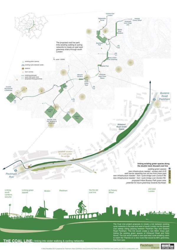 Peckham Coal Line diagram