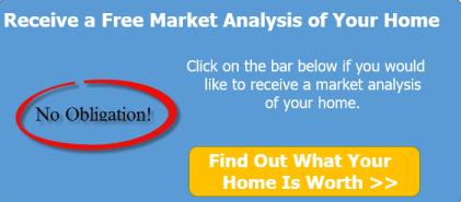 Home Sale Market Analysis