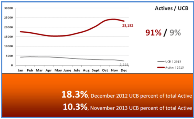 Real Estate Statistics January 2014 - Active Inventory